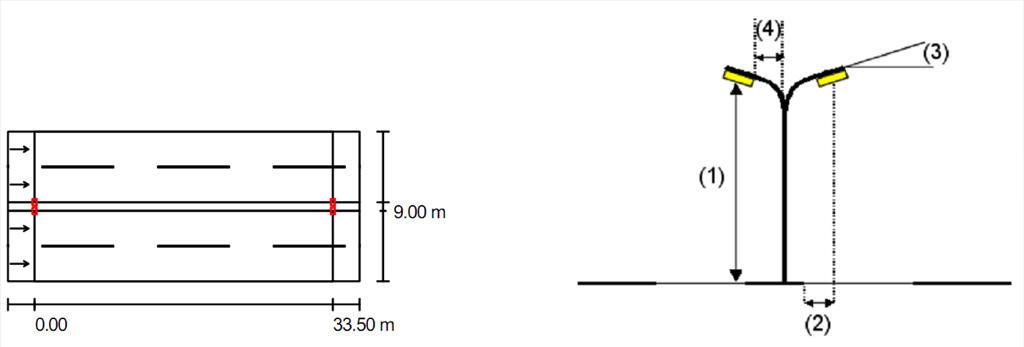 Схема дороги и способ установки светильников. Обозначения на рисунке справа: 1 – монтажная высота, h = 9 м; 2 – вылет светильника над проезжей частью, 0 м (висит над краем проезжей части); 3 – угол наклона к горизонту, 0°; 4 – длина консоли, 0,5 м; тип покрытия, R2; q0 = 0,070; коэффициент запаса, 1,5