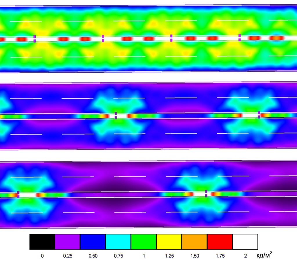 Визуализация в условных цветах распределения яркости на поверхности дороги при различных расстоянии между опорами d (сверху вниз:16 м, 33,5 м, 44 м )