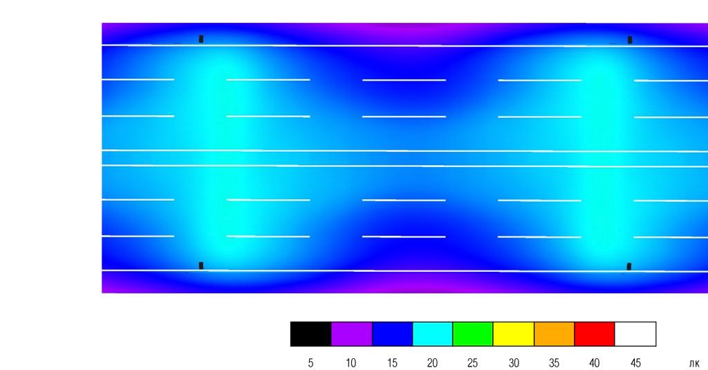 Визуализация в условных цветах распределения освещенности на поверхности дорог категории А4 и Б1, 6 полос, опоры 12-метровые с двухсторонним расположением (кол-во полос указано в обоих направлениях)