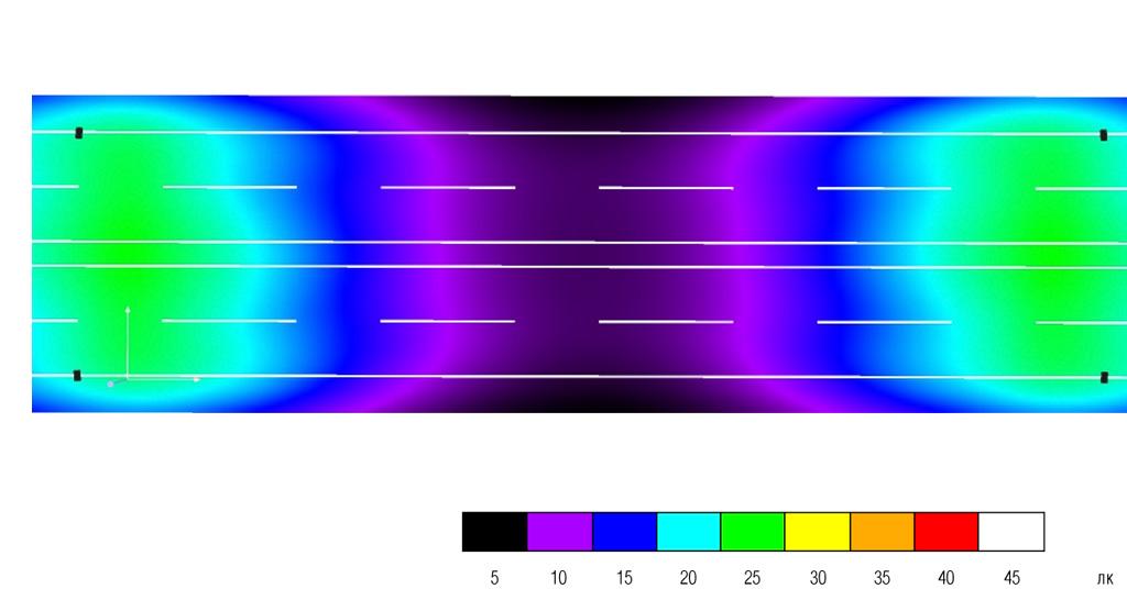 Визуализация в условных цветах распределения освещенности на поверхности дорог категории Б2, 4 полосы, опоры 11-метровые с двухсторонним расположением (кол-во полос указано в обоих направлениях)