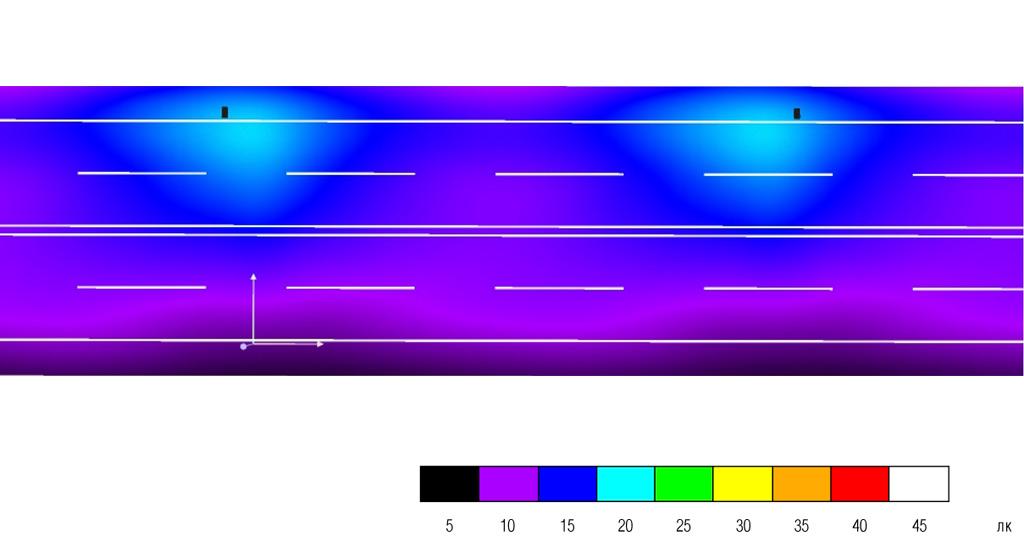 Визуализация в условных цветах распределения освещенности на поверхности дорог категории Б2, 4 полосы, опоры 11-метровые с односторонним расположением (кол-во полос указано в обоих направлениях)
