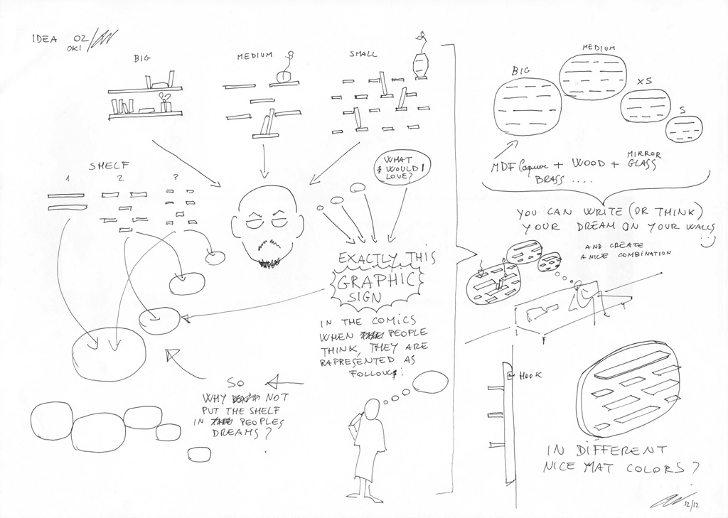 Графическое отображение процесса рождения нового проекта в собственной голове (автопортрет в центре композиции). Автор – Лука Ничетто.