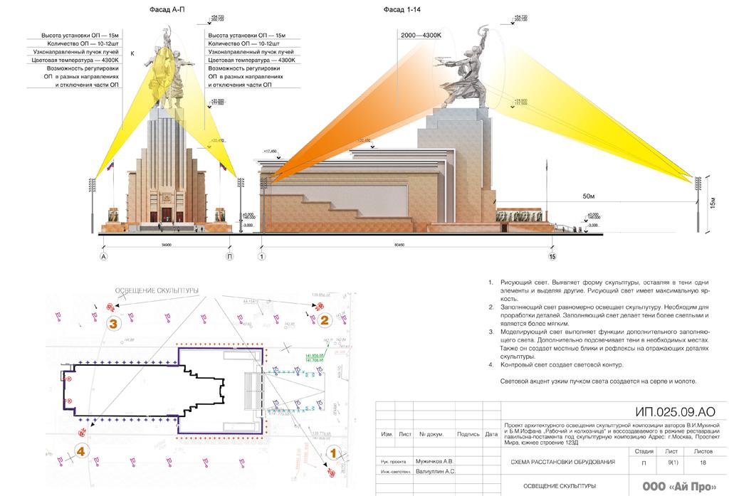 Пояснительная записка к проекту освещения Рабочий и колхозница