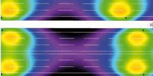 Визуализация в условных цветах распределения освещенности на поверхности дорог категорий А4, Б1, Б2 с 6-ю полосами движения
