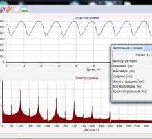 Рис. 9. Измерения пульсаций лампы ЛБУ-40 программой «ЭкоЛайт-АП»