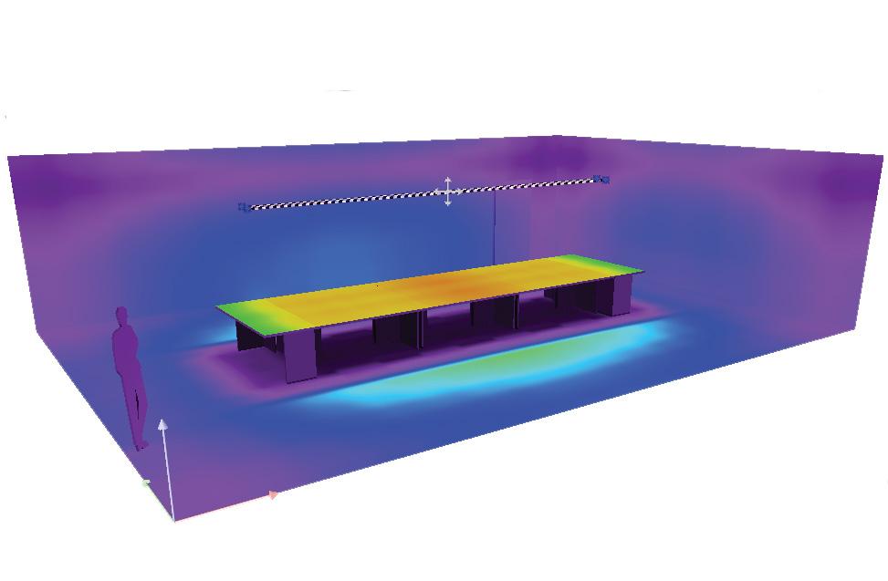 Распределения освещенности на поверхности рабочих столов для трех типов помещений. Высота светильника над столом 1,6 м. Система основного освещения отключена. Помещение 3, три светильника. Продольная ось светильников направлена вдоль стола.
