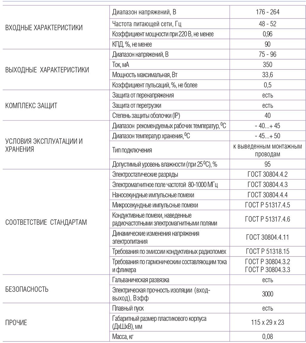 Табл. 1. Технические характеристики ИПТ-035 -0350-40-3 LEDinGRAD