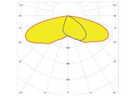 Кривые сил света светильника WOW SMALL BH36  ОТ КОМПАНИИ «IGUZZINI»