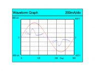 Гармонический состав тока LuxON LED UniLED ECO-MS 35W