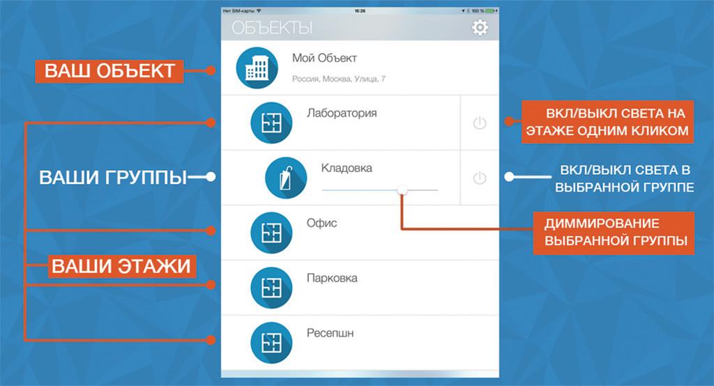 Управление освещением с приложения ME6 под iOS