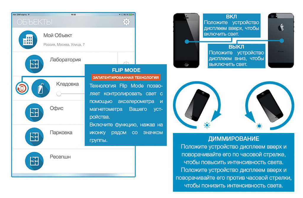 Облачная система управления освещением: Flip Mode режим