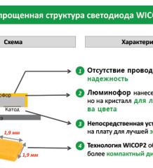 Упрощенная структура светодиода WICOP2
