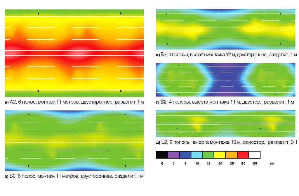 Визуализация в условных цветах распределения освещенности на поверхности дорог различных категорий и с различным числом полос движения