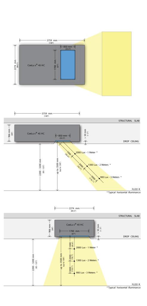 Варианты монтажа одной из моделей светильника