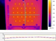 Фрагмент термографии печатной платы светильника. LuxON Bat 100W-ECO