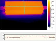 Термография блока питания образца. LuxON Bat 100W-ECO