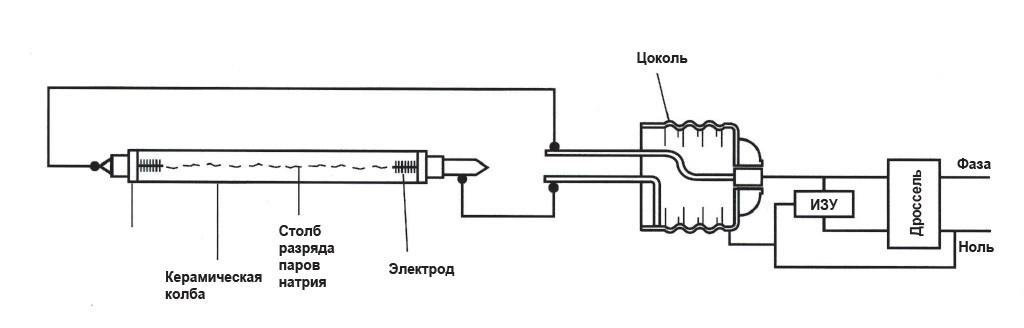 Типовая схема подключения лампы ДНаТ