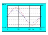 Осциллограммы напряжения и тока VOLGA/38/4000
