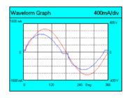 Осциллограммы напряжения и тока HB LED 150 D60 5000K