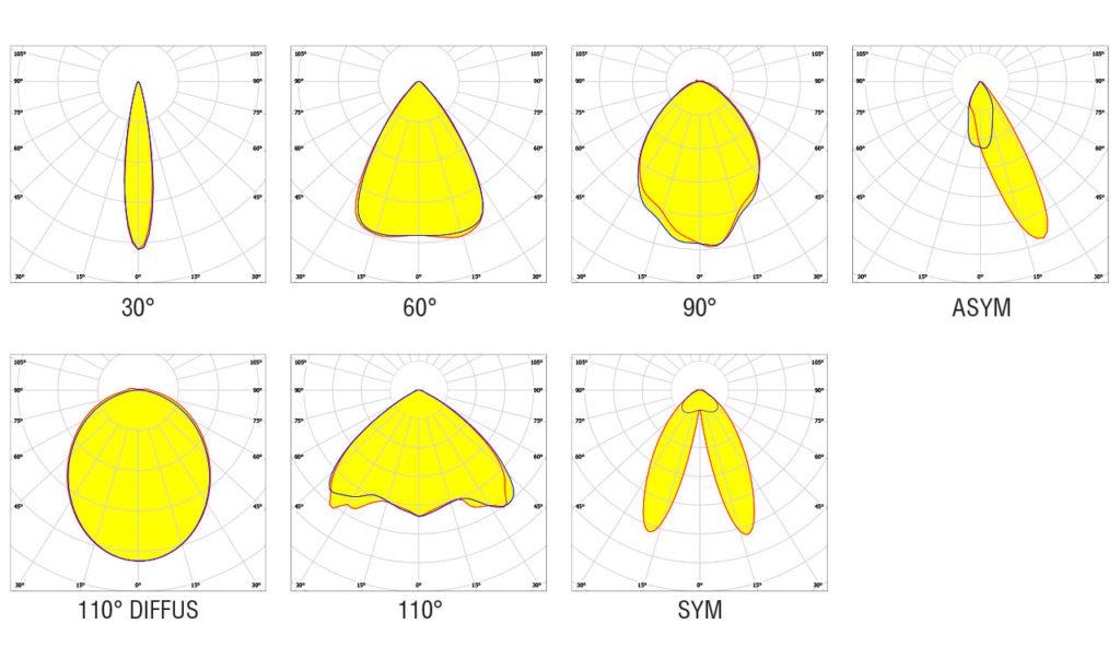 Кривые сил света VOLGA IP20