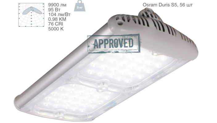 Светильники для подсветки и освещения витрин светодиодные