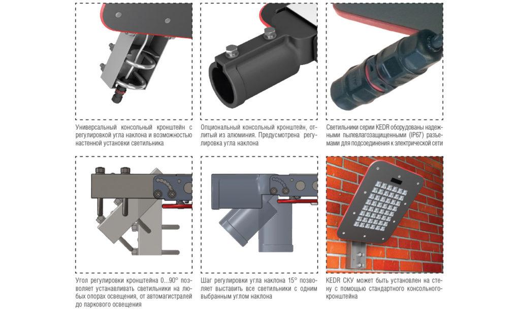 Серия KEDR: инновационные светодиодные светильники от компании ЛЕД-Эффект