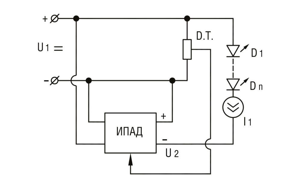 РИС. 2. Схема питания светодиодов от двух источников напряжения с управлением от датчика напряжения: U₁ — основной источник напряжения нестабилизированный (в случае трёхфазной сети, диапазон напряжений от 486В до 620В); ИПАД – источник напряжения адаптивный; D.T. —датчик управляющего сигнала на управление ИПАD; C — выходная емкость ИПАD; D₁...Dn —светодиоды; I — источник тока.