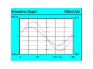 Осциллограмма напряжения и тока NEOJ2020 90W