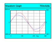 Осциллограмма напряжения и тока  LuxON LED Bell 300W-LUX-80