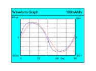 Осциллограмма напряжения и тока   КВАНТУМ 60/1МВ-Л-5000