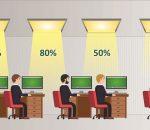 Идеальный светильник для ЭСКО