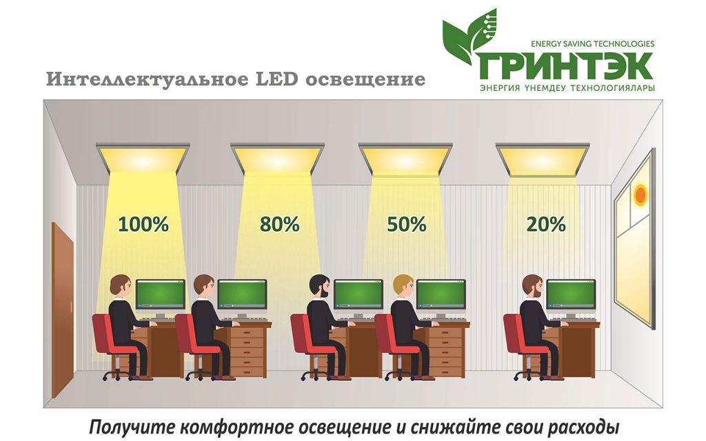 Пример возможности автоматизированной системы управления искусственным освещением на основе работы датчиков освещенности