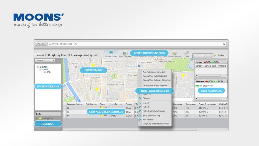 Беспроводное управление промышленным и уличным освещением на протоколе ZigBee от компании MOONS'