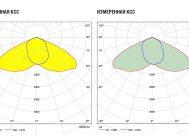 Заявленная и измеренная КСС LuxON LED UniLED ECO-MS 35W