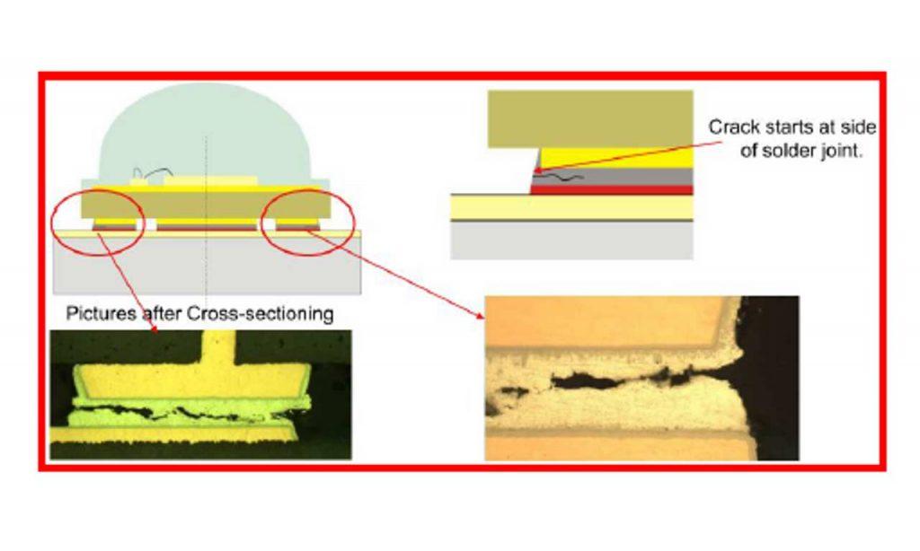 Рис. 3. Появление трещин и разрывов в местах пайки при термоциклировании