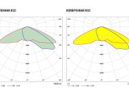 Заявленная и измеренная кривые сил света светильника GL-STREET N-170 (C)H 4D