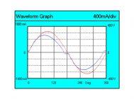 Осциллограмма напряжения и тока светильника GL-STREET N-170 (C)H 4D