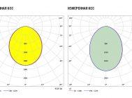 Заявленная и измеренная кривые сил света СТРЕЛА R LE-ССО-23-060-1393-20Д