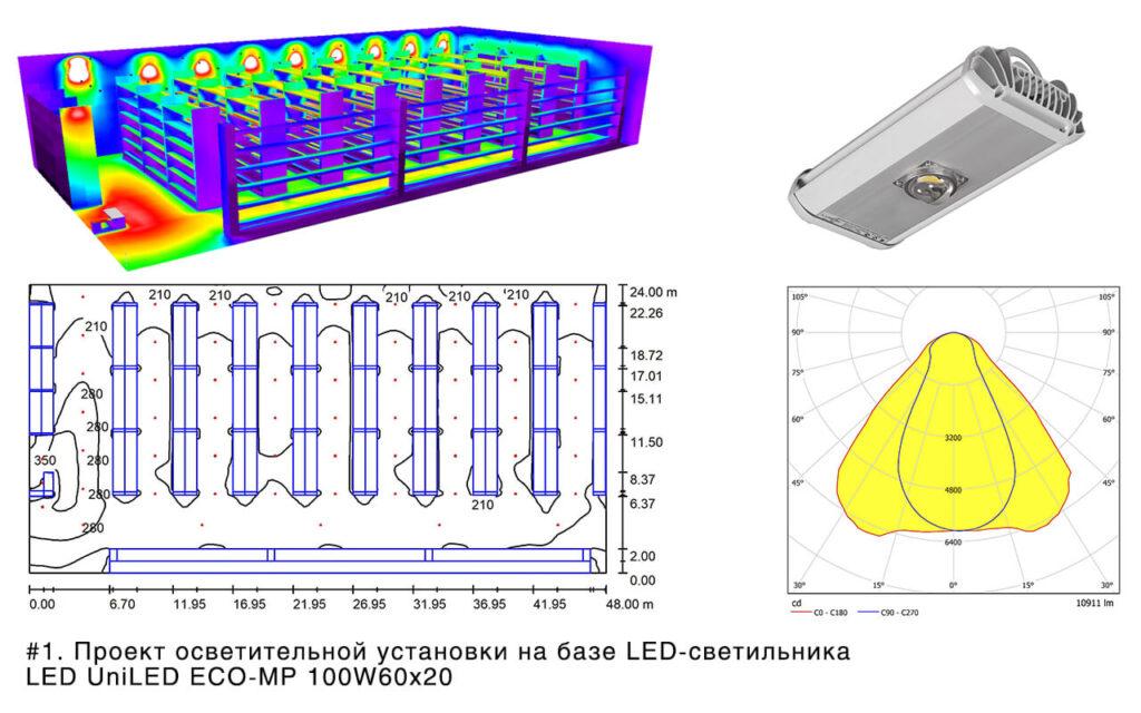#1.Проект осветительной установки на базе LED-светильника LED UniLED ECO-MP 100W60x20