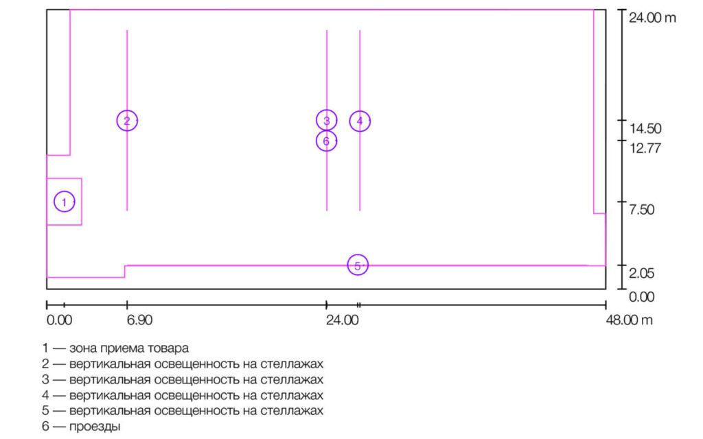 Расчётные поверхности в проекте сравнения осветительных установок склада со стеллажами