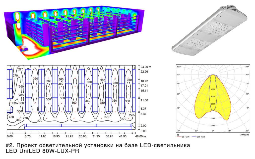 #2.Проект осветительной установки на базе LED-светильника LED UniLED 80W-LUX-PR