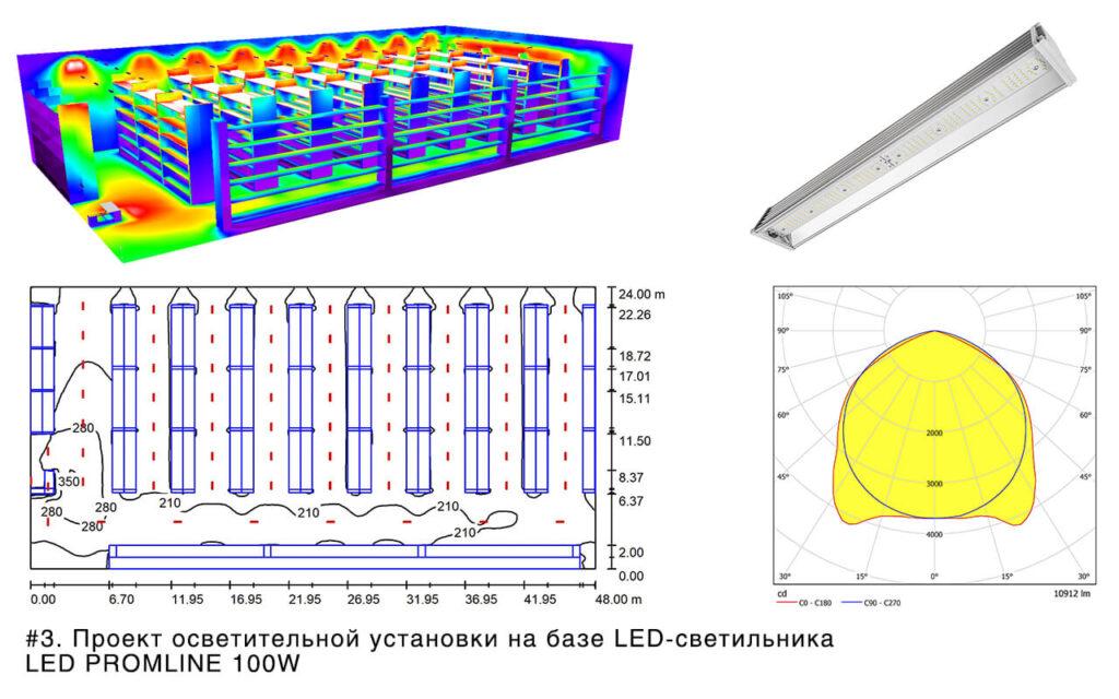 #3.Проект осветительной установки на базе LED-светильника LED PROMLINE 100W