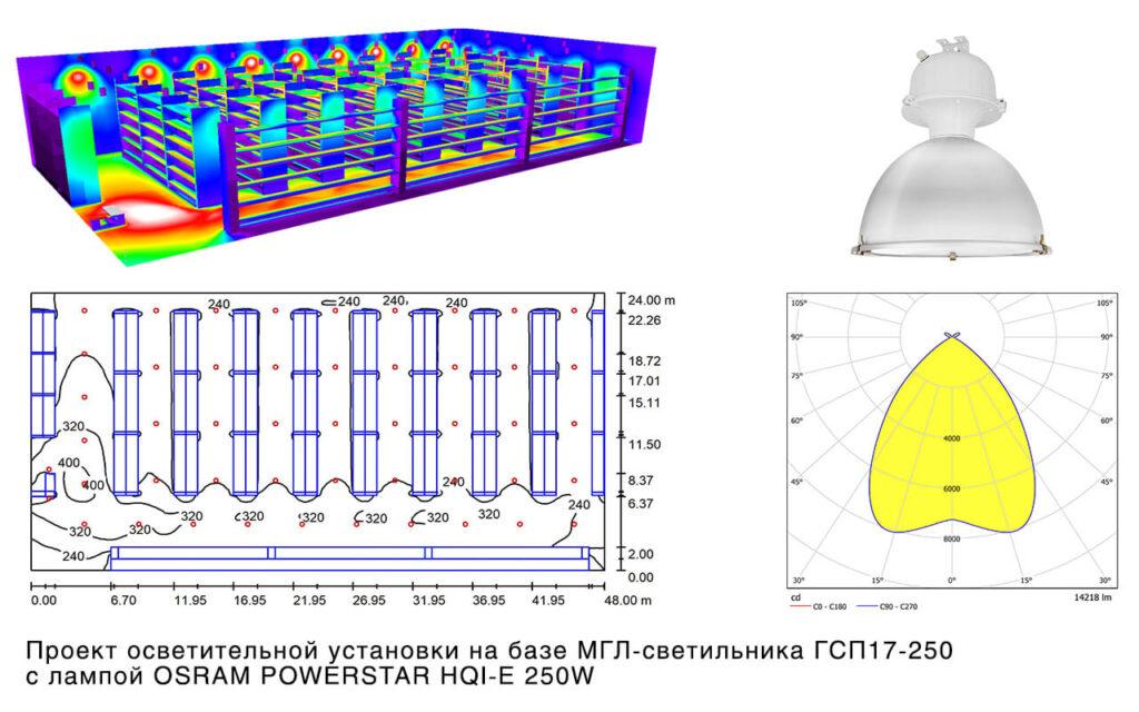 Проект осветительной установки на базе МГЛ-светильникаГСП17-250с лампой OSRAM POWERSTAR HQI-E 250W