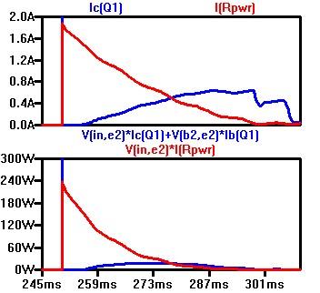 Рисунок 14. Переходной процесс модифицированного фильтра