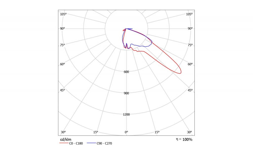 Новая STRADA-IP-2X6-PX от Ledil для освещения переходов