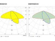 Заявленная и измеренная КСС светильника Аксиома 2/3001 «ЭлектроСвет»