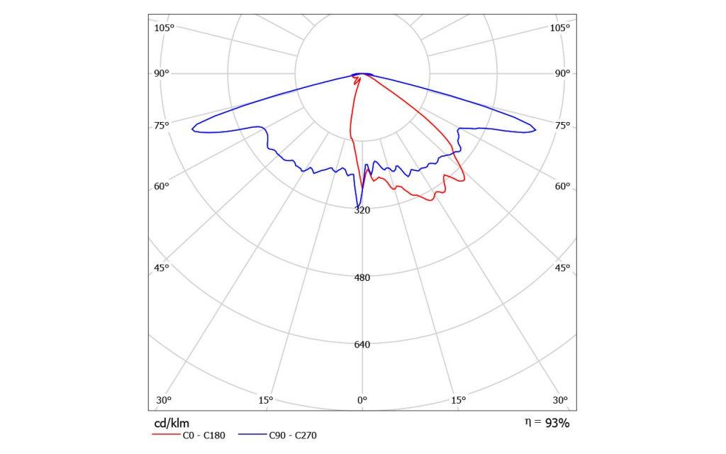STRADA-2X2CSP-ME — новая линза от Ledil для освещения автодорог с большим расстоянием между столбами
