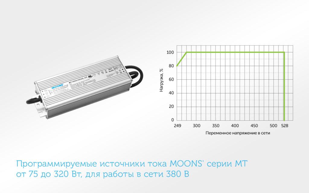 Программируемые источники тока MOONS' серии MT