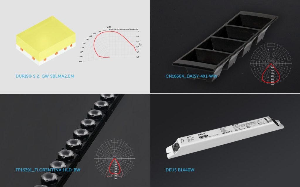 Комплекты для линейных светильников