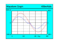Осциллограмма напряжения и тока светильника ATLAS 100